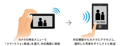 02y_tx300v_mobile_img02