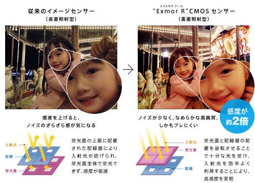 13y_wx100_exmor_img02