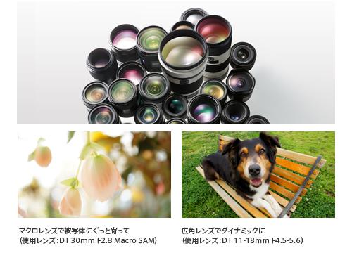 25y_a57_lens_change